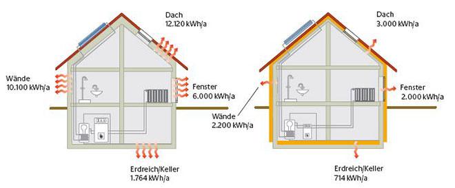 massa bauteam renovieren und sanieren mit system d mmungen rund ums haus. Black Bedroom Furniture Sets. Home Design Ideas